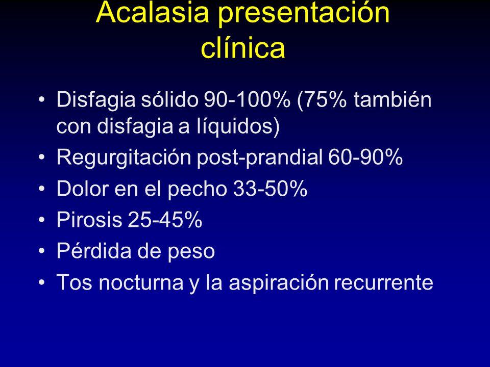 Acalasia presentación clínica Disfagia sólido 90-100% (75% también con disfagia a líquidos) Regurgitación post-prandial 60-90% Dolor en el pecho 33-50% Pirosis 25-45% Pérdida de peso Tos nocturna y la aspiración recurrente