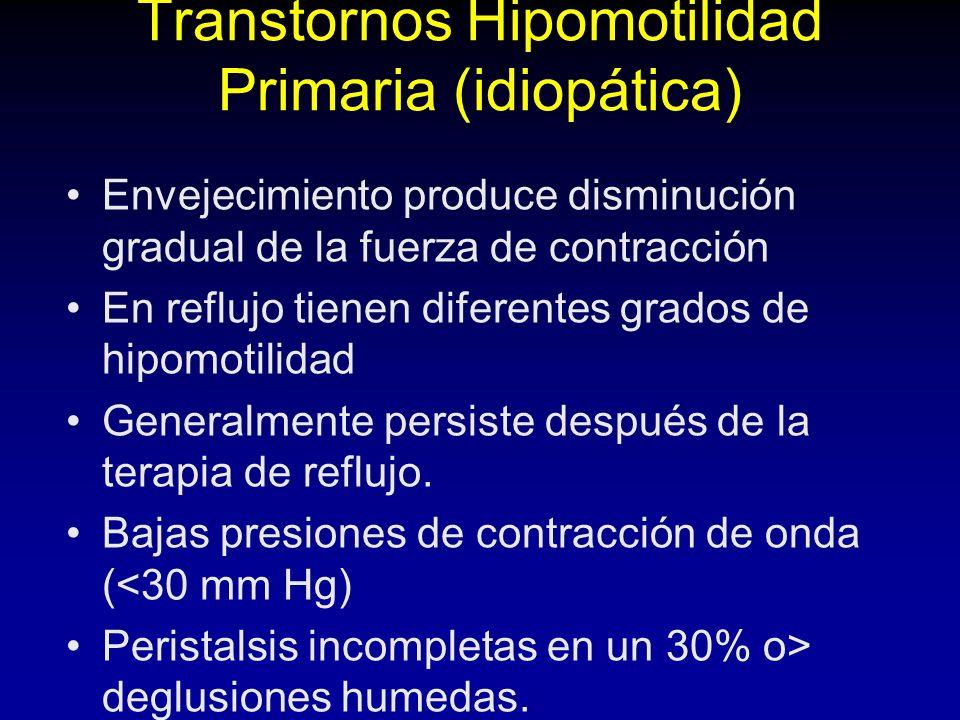Transtornos Hipomotilidad Primaria (idiopática) Envejecimiento produce disminución gradual de la fuerza de contracción En reflujo tienen diferentes grados de hipomotilidad Generalmente persiste después de la terapia de reflujo.