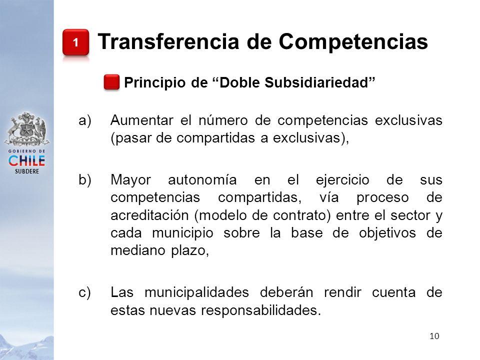 SUBDERE 10 a)Aumentar el número de competencias exclusivas (pasar de compartidas a exclusivas), b)Mayor autonomía en el ejercicio de sus competencias
