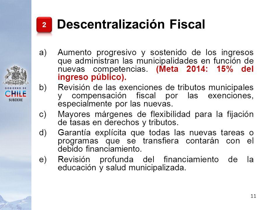 SUBDERE 11 a)Aumento progresivo y sostenido de los ingresos que administran las municipalidades en función de nuevas competencias. (Meta 2014: 15% del