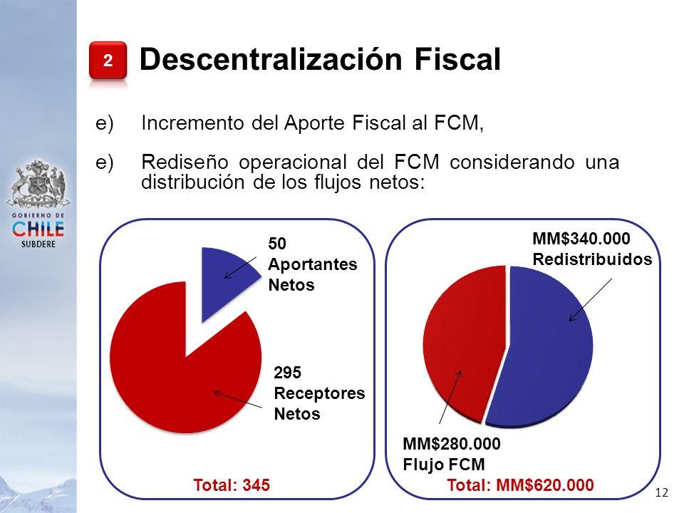 SUBDERE e)Incremento del Aporte Fiscal al FCM, e)Rediseño operacional del FCM considerando una distribución de los flujos netos: 50 Aportantes Netos 2