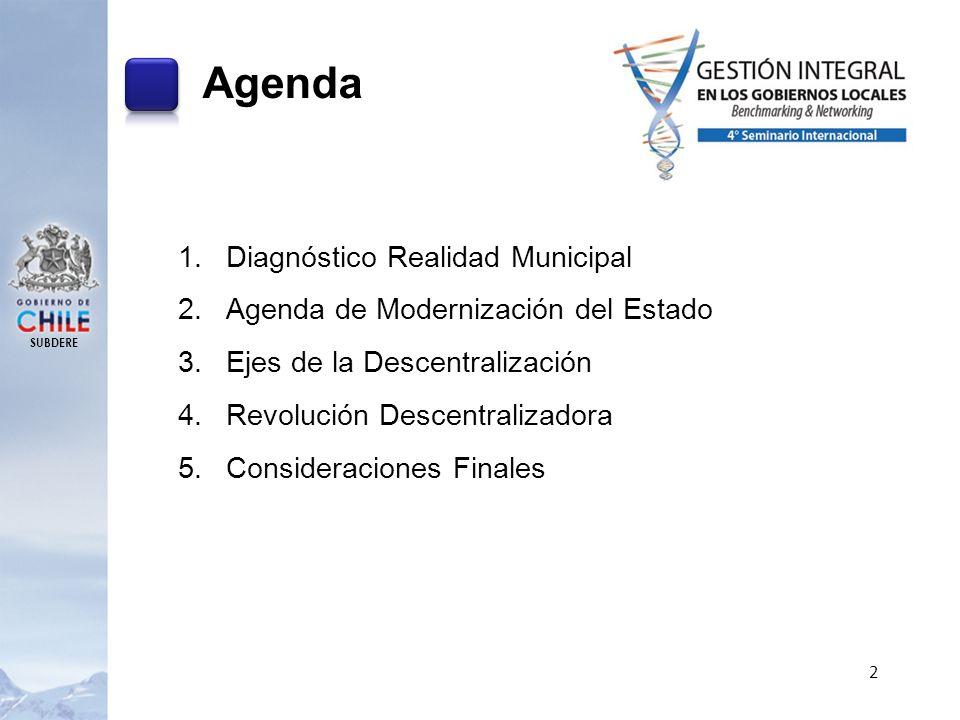 SUBDERE 1.Diagnóstico Realidad Municipal 2.Agenda de Modernización del Estado 3.Ejes de la Descentralización 4.Revolución Descentralizadora 5.Consider