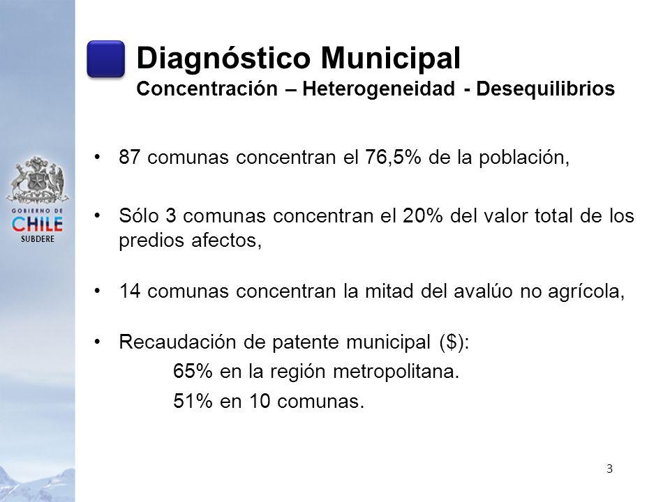 SUBDERE 3 Concentración – Heterogeneidad - Desequilibrios 87 comunas concentran el 76,5% de la población, Sólo 3 comunas concentran el 20% del valor t