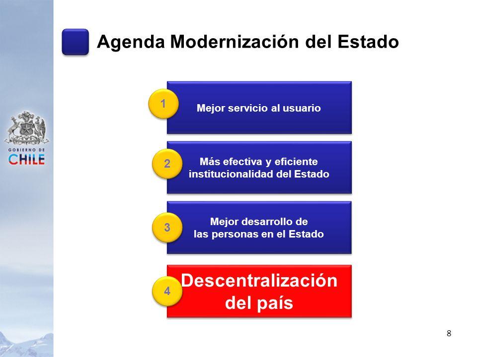 Mejor servicio al usuario Descentralización del país Mejor desarrollo de las personas en el Estado Más efectiva y eficiente institucionalidad del Esta
