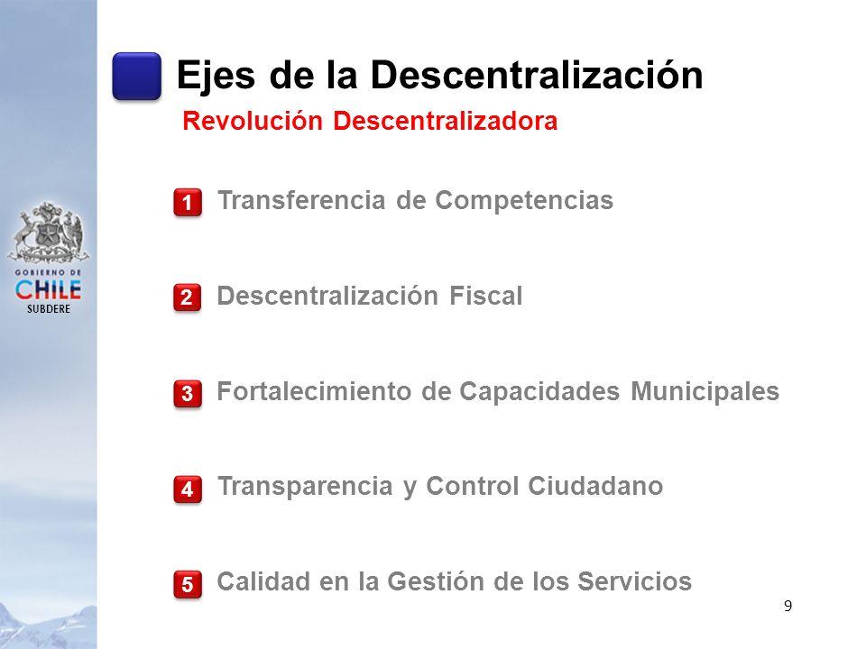 SUBDERE Transferencia de Competencias Descentralización Fiscal Fortalecimiento de Capacidades Municipales Transparencia y Control Ciudadano Calidad en
