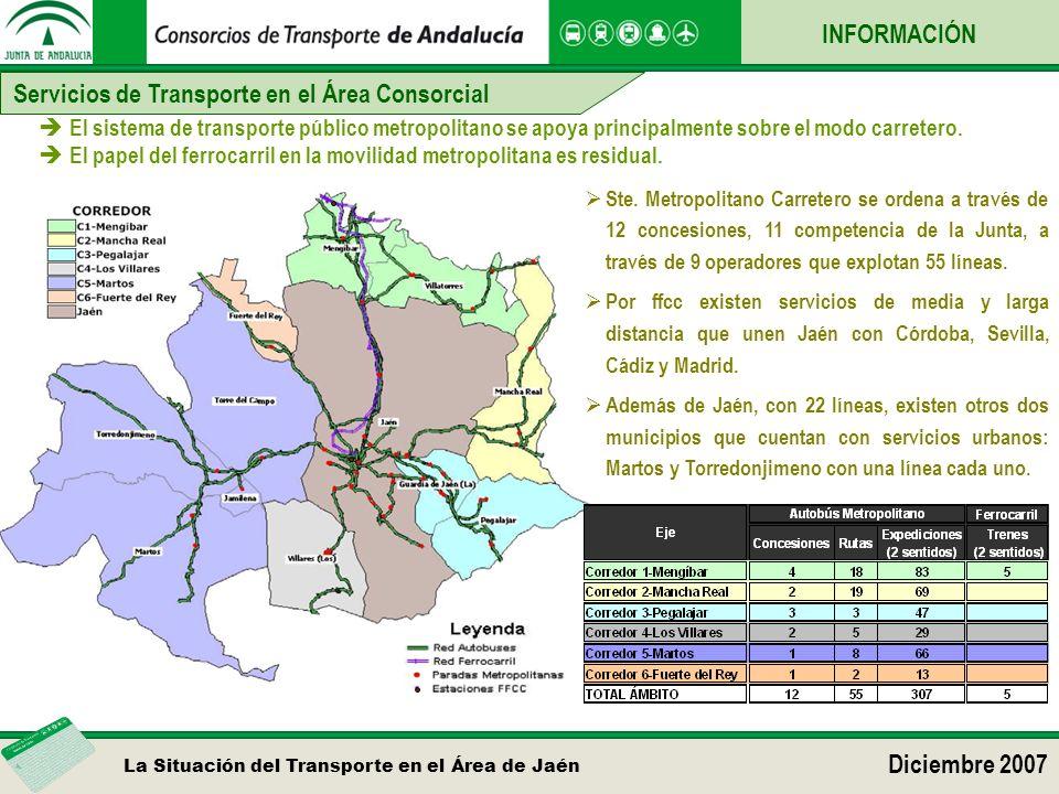 La Situación del Transporte en el Área de Jaén Diciembre 2007 El sistema de transporte público metropolitano se apoya principalmente sobre el modo carretero.