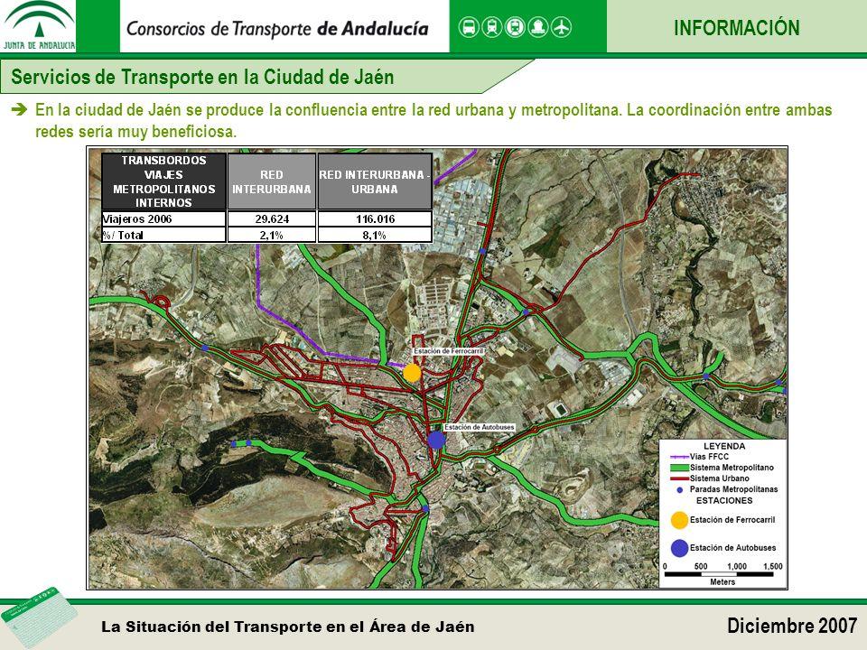 La Situación del Transporte en el Área de Jaén Diciembre 2007 En la ciudad de Jaén se produce la confluencia entre la red urbana y metropolitana.