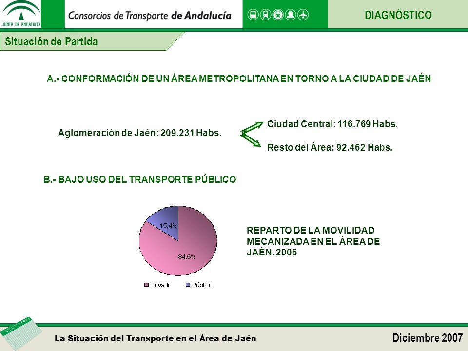 La Situación del Transporte en el Área de Jaén Diciembre 2007 Situación de Partida Aglomeración de Jaén: 209.231 Habs. A.- CONFORMACIÓN DE UN ÁREA MET