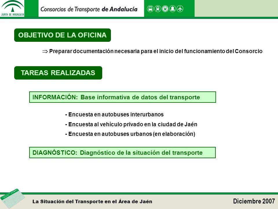 La Situación del Transporte en el Área de Jaén Diciembre 2007 OBJETIVO DE LA OFICINA INFORMACIÓN: Base informativa de datos del transporte Preparar do