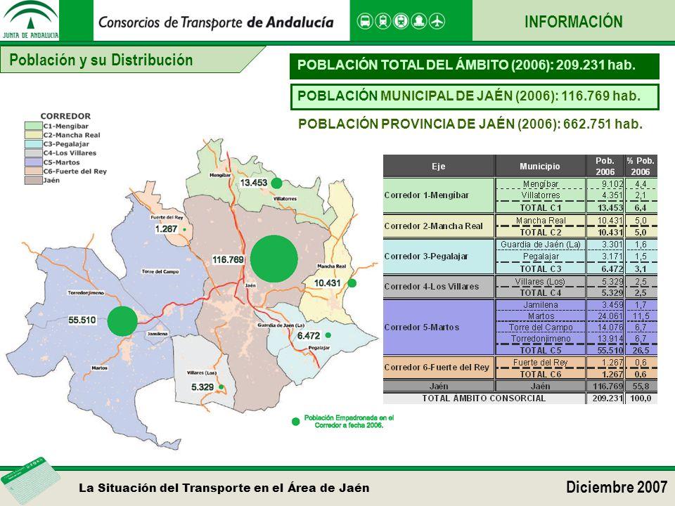La Situación del Transporte en el Área de Jaén Diciembre 2007 Población y su Distribución INFORMACIÓN POBLACIÓN PROVINCIA DE JAÉN (2006): 662.751 hab.