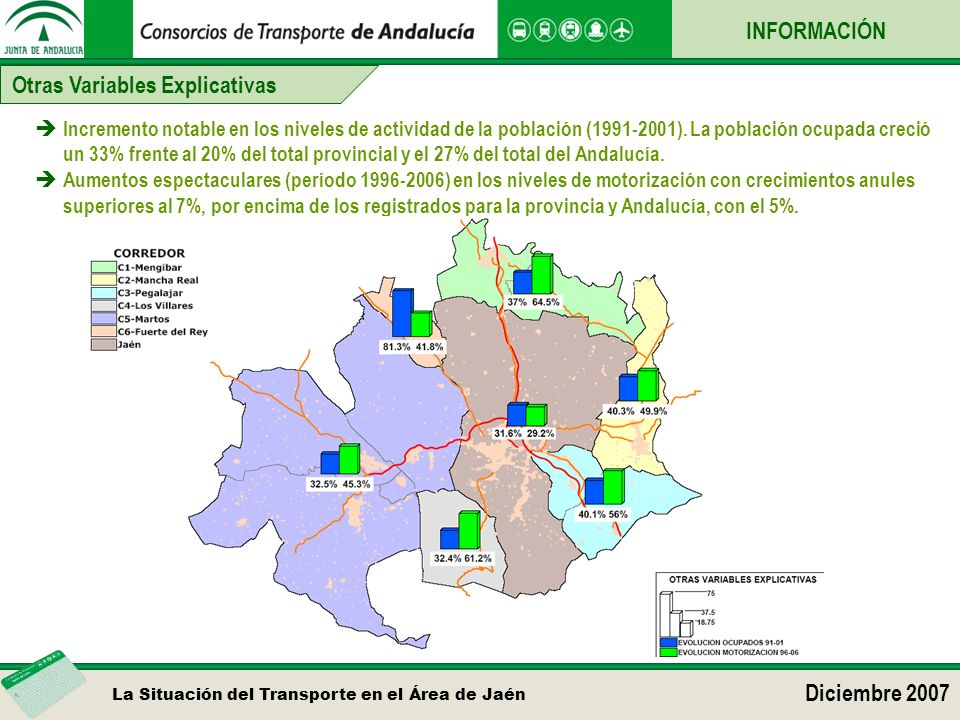 La Situación del Transporte en el Área de Jaén Diciembre 2007 Infraestructuras de Transporte en el Área Consorcial INFORMACIÓN Las infraestructuras tienen un claro carácter radial con centro en Jaén.