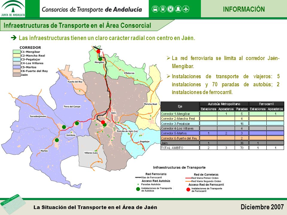 La Situación del Transporte en el Área de Jaén Diciembre 2007 Destaca la centralidad de los principales nodos de transporte público, sobre todo la ubicación de la Estación de Autobuses que favorece la competitividad del servicio.