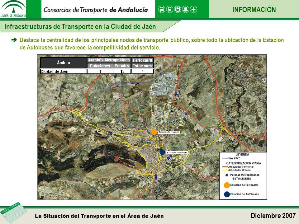 La Situación del Transporte en el Área de Jaén Diciembre 2007 Destaca la centralidad de los principales nodos de transporte público, sobre todo la ubi