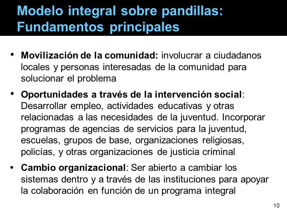 Modelo integral sobre pandillas: Fundamentos principales Movilización de la comunidad: involucrar a ciudadanos locales y personas interesadas de la co