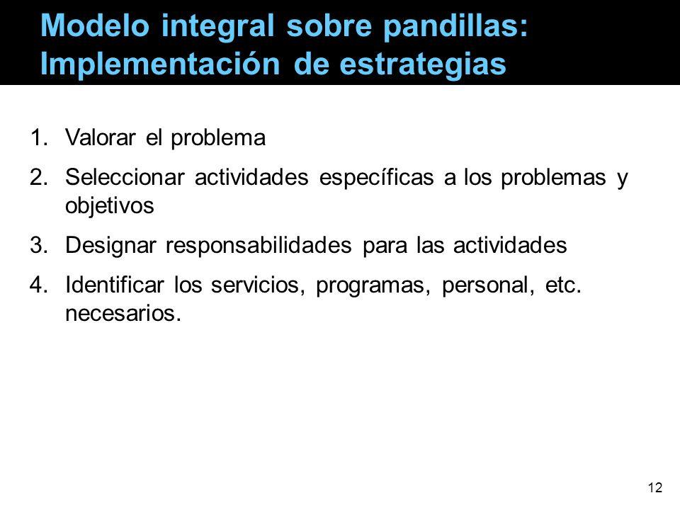 Modelo integral sobre pandillas: Implementación de estrategias 1.Valorar el problema 2.Seleccionar actividades específicas a los problemas y objetivos
