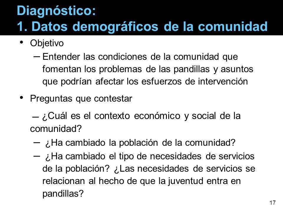 Diagnóstico: 1. Datos demográficos de la comunidad Objetivo – Entender las condiciones de la comunidad que fomentan los problemas de las pandillas y a