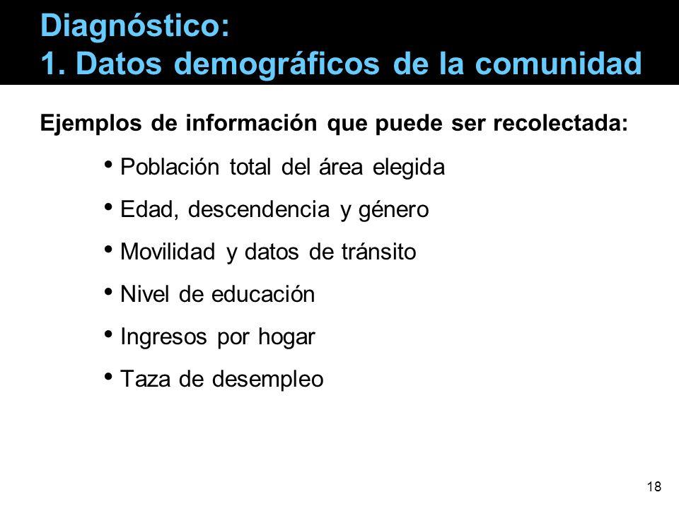 Diagnóstico: 1. Datos demográficos de la comunidad Población total del área elegida Edad, descendencia y género Movilidad y datos de tránsito Nivel de