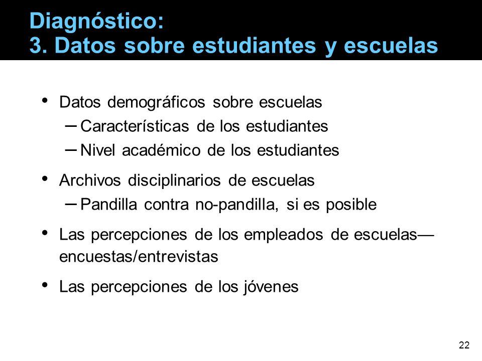 Datos demográficos sobre escuelas – Características de los estudiantes – Nivel académico de los estudiantes Archivos disciplinarios de escuelas – Pand