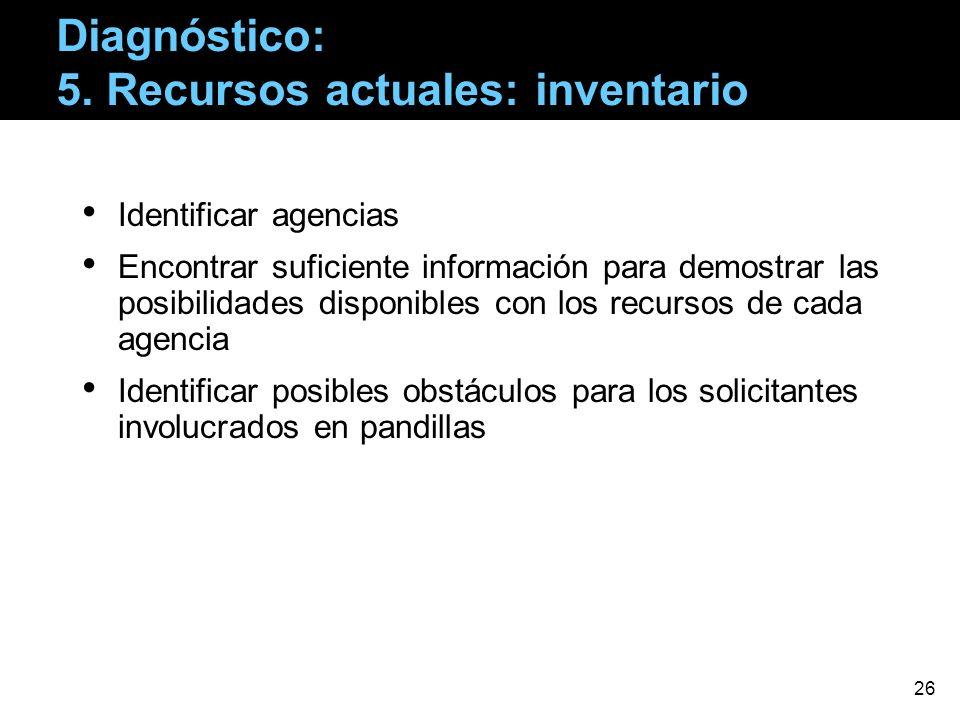 Diagnóstico: 5. Recursos actuales: inventario Identificar agencias Encontrar suficiente información para demostrar las posibilidades disponibles con l