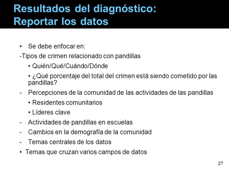 Resultados del diagnóstico: Reportar los datos Se debe enfocar en: -Tipos de crimen relacionado con pandillas Quién/Qué/Cuándo/Dónde ¿Qué porcentaje d