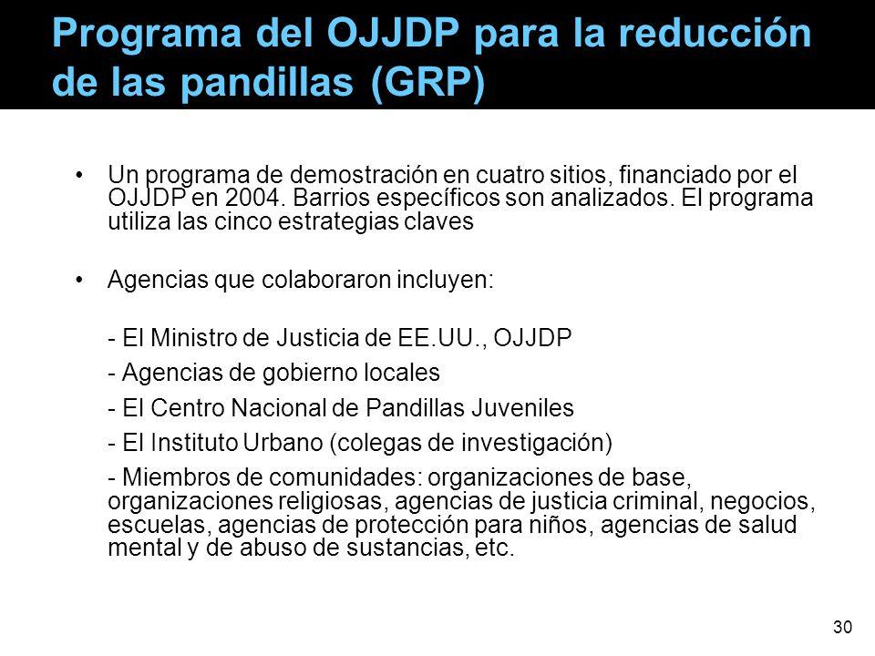 Programa del OJJDP para la reducción de las pandillas (GRP) Un programa de demostración en cuatro sitios, financiado por el OJJDP en 2004. Barrios esp