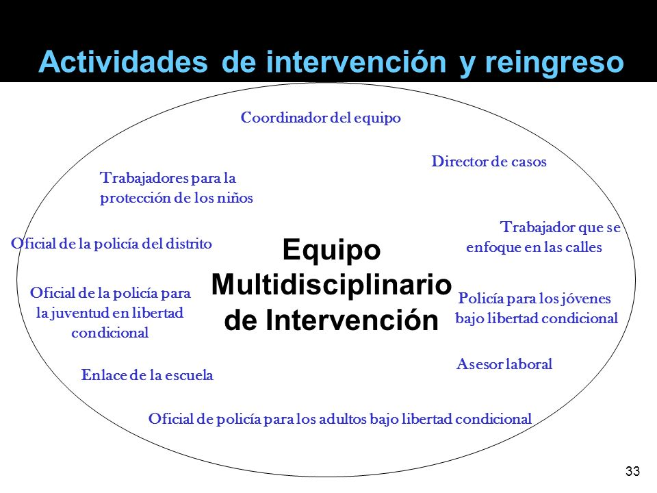 Equipo Multidisciplinario de Intervención Coordinador del equipo Trabajadores para la protección de los niños Asesor laboral Oficial de la policía del