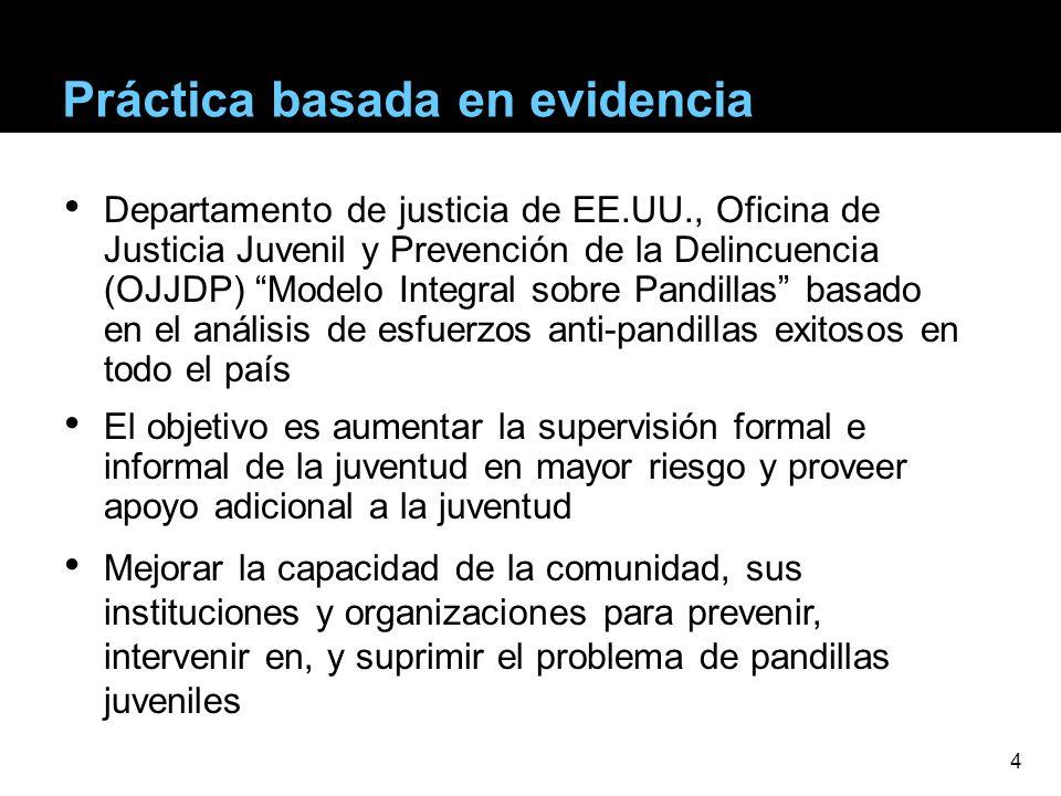 Práctica basada en evidencia Departamento de justicia de EE.UU., Oficina de Justicia Juvenil y Prevención de la Delincuencia (OJJDP) Modelo Integral s
