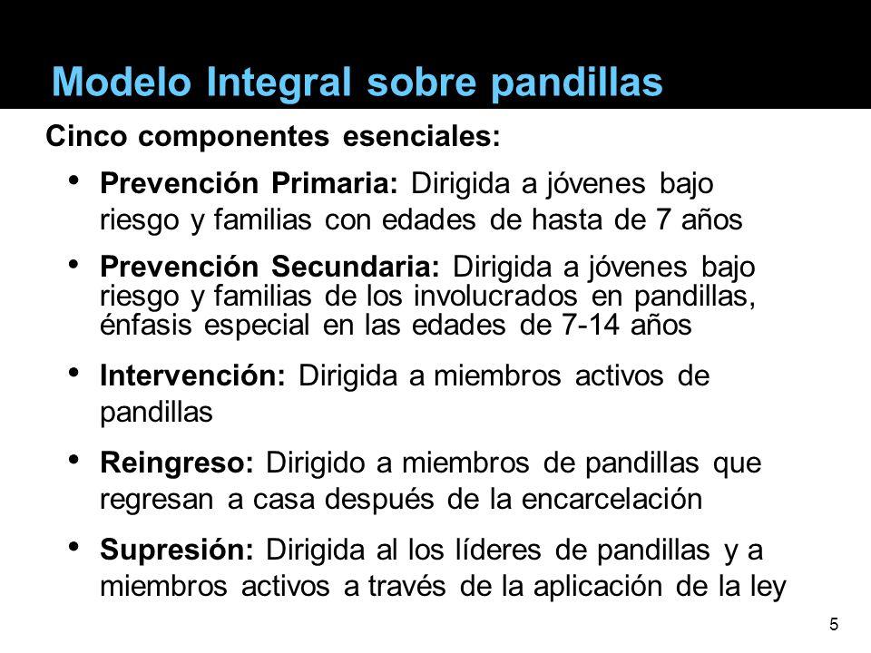 Modelo Integral sobre pandillas Prevención Primaria: Dirigida a jóvenes bajo riesgo y familias con edades de hasta de 7 años Prevención Secundaria: Di