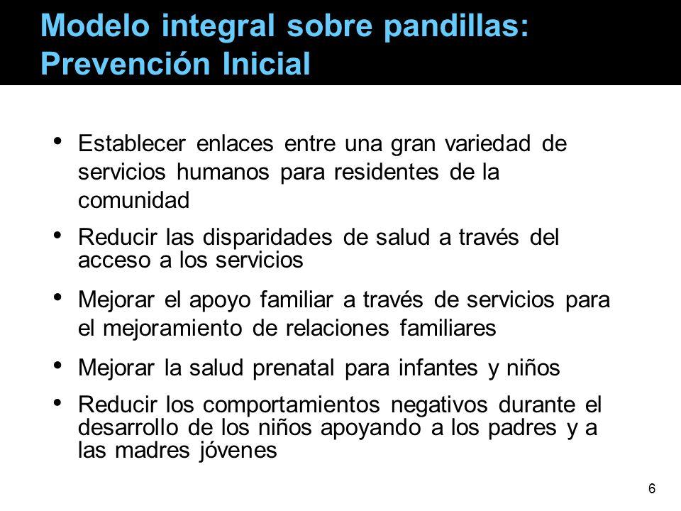 Modelo integral sobre pandillas: Prevención Inicial Establecer enlaces entre una gran variedad de servicios humanos para residentes de la comunidad Re