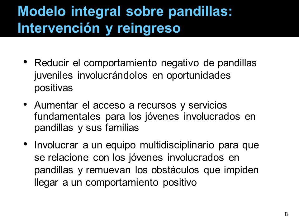 Modelo integral sobre pandillas: Intervención y reingreso Reducir el comportamiento negativo de pandillas juveniles involucrándolos en oportunidades p
