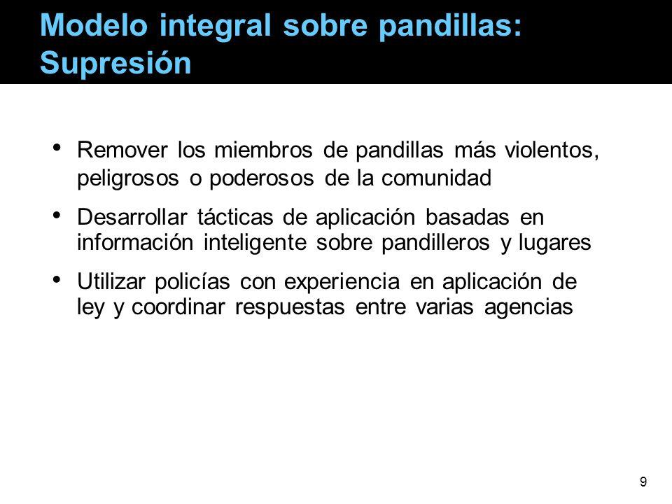 Programa del OJJDP para la reducción de las pandillas (GRP) Un programa de demostración en cuatro sitios, financiado por el OJJDP en 2004.