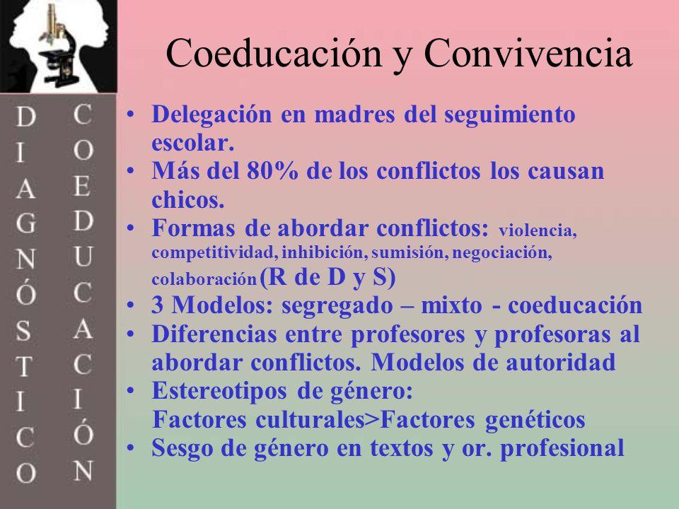 Coeducación y Convivencia Delegación en madres del seguimiento escolar. Más del 80% de los conflictos los causan chicos. Formas de abordar conflictos:
