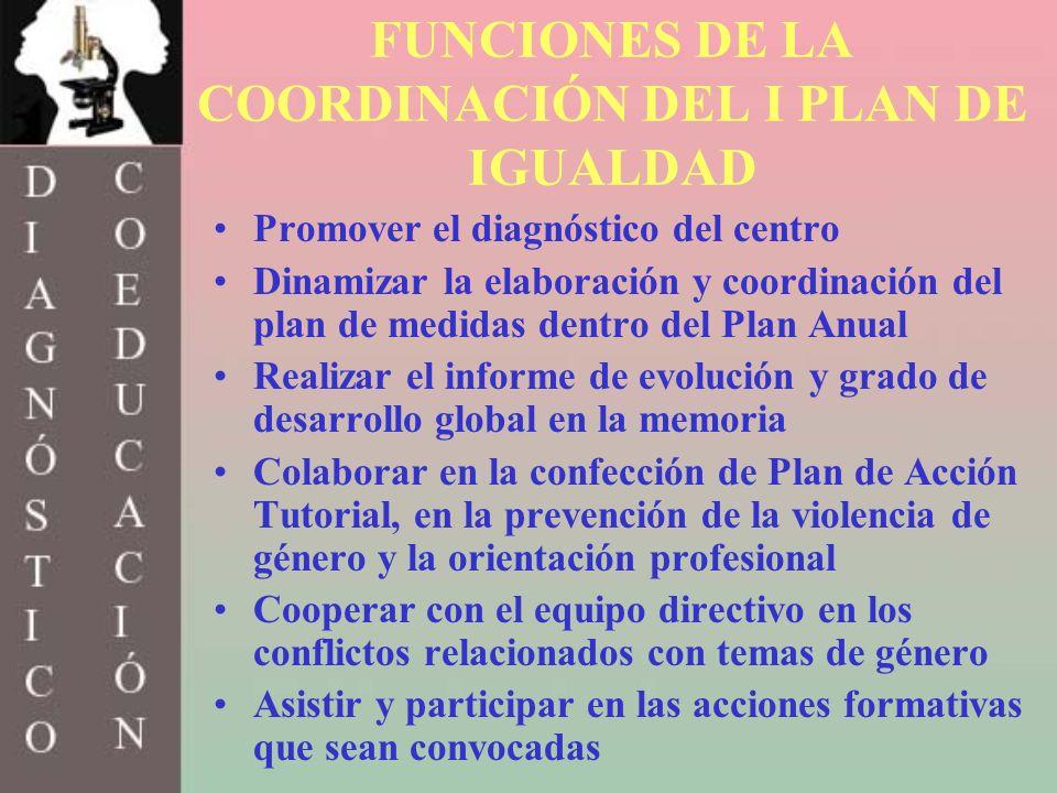 FUNCIONES DE LA COORDINACIÓN DEL I PLAN DE IGUALDAD Promover el diagnóstico del centro Dinamizar la elaboración y coordinación del plan de medidas den