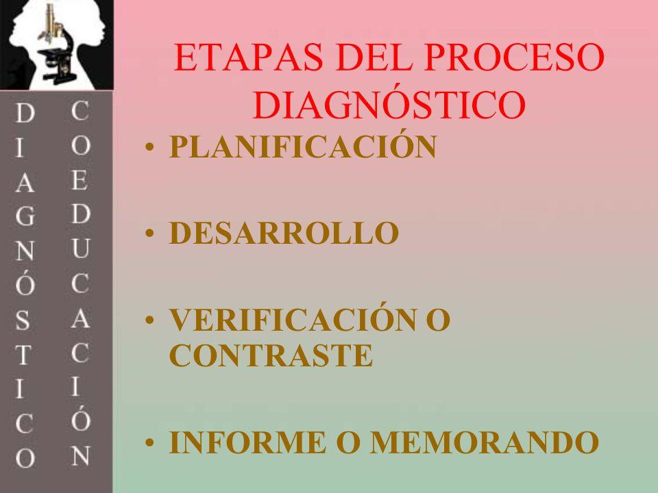 ETAPAS DEL PROCESO DIAGNÓSTICO PLANIFICACIÓN DESARROLLO VERIFICACIÓN O CONTRASTE INFORME O MEMORANDO