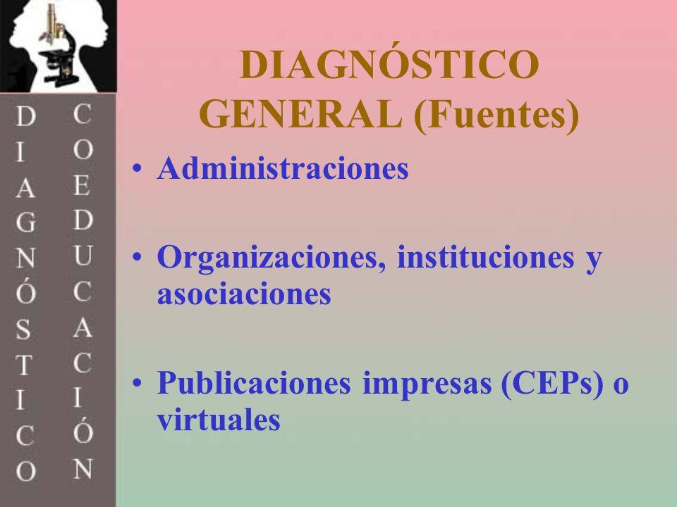 DIAGNÓSTICO GENERAL (Fuentes) Administraciones Organizaciones, instituciones y asociaciones Publicaciones impresas (CEPs) o virtuales