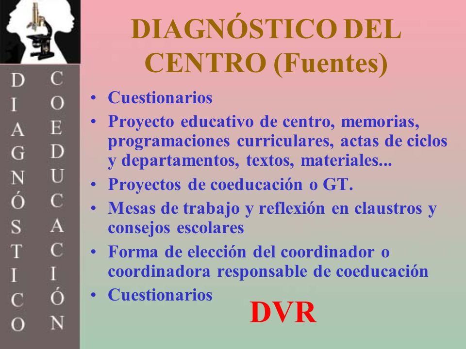 DIAGNÓSTICO DEL CENTRO (Fuentes) Cuestionarios Proyecto educativo de centro, memorias, programaciones curriculares, actas de ciclos y departamentos, t