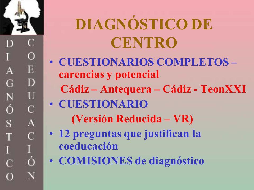 DIAGNÓSTICO DE CENTRO CUESTIONARIOS COMPLETOS – carencias y potencial Cádiz – Antequera – Cádiz - TeonXXI CUESTIONARIO (Versión Reducida – VR) 12 preg