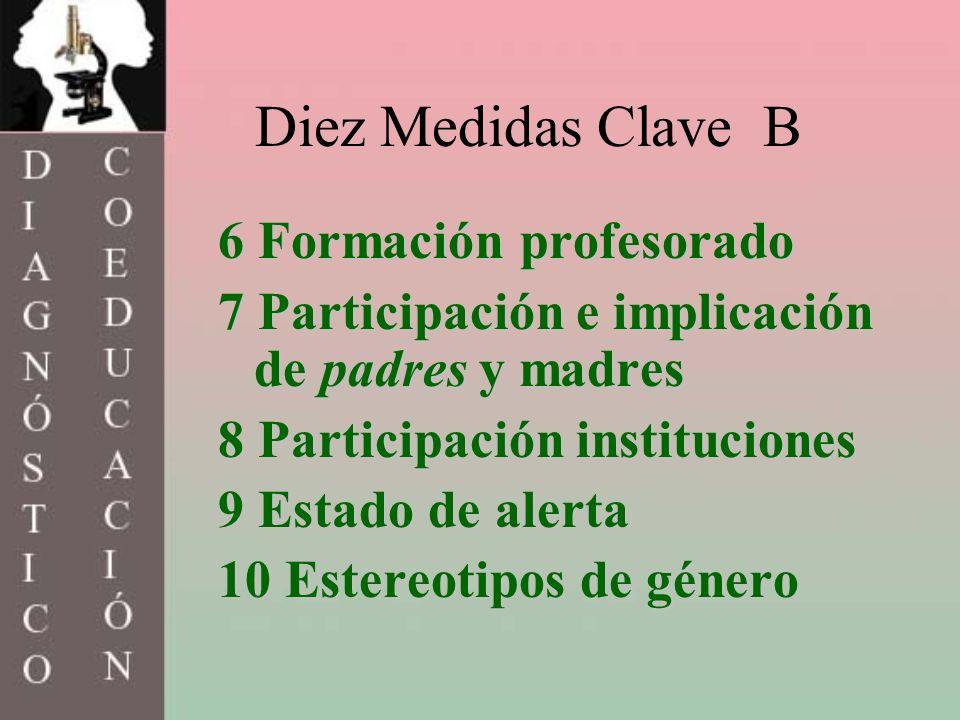 Diez Medidas Clave B 6 Formación profesorado 7 Participación e implicación de padres y madres 8 Participación instituciones 9 Estado de alerta 10 Este