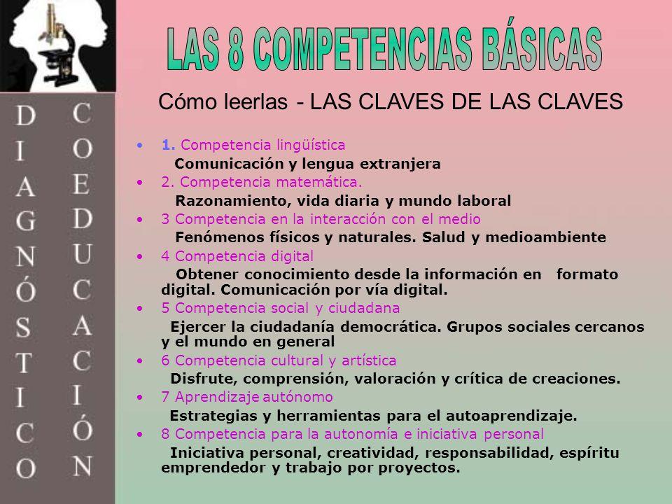 1. Competencia lingüística Comunicación y lengua extranjera 2. Competencia matemática. Razonamiento, vida diaria y mundo laboral 3 Competencia en la i