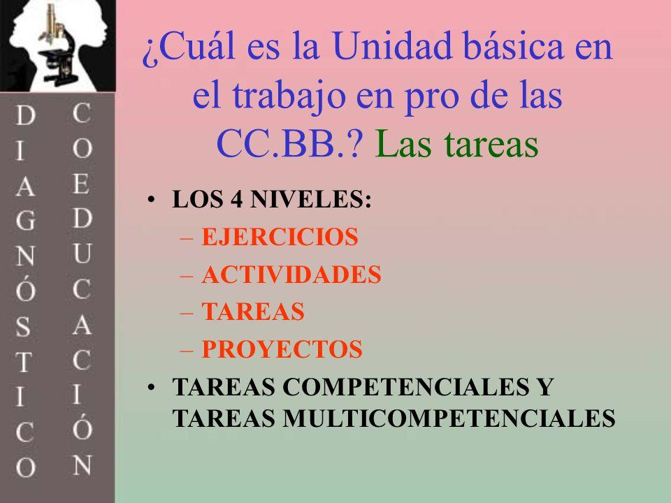 ¿Cuál es la Unidad básica en el trabajo en pro de las CC.BB.? Las tareas LOS 4 NIVELES: –EJERCICIOS –ACTIVIDADES –TAREAS –PROYECTOS TAREAS COMPETENCIA