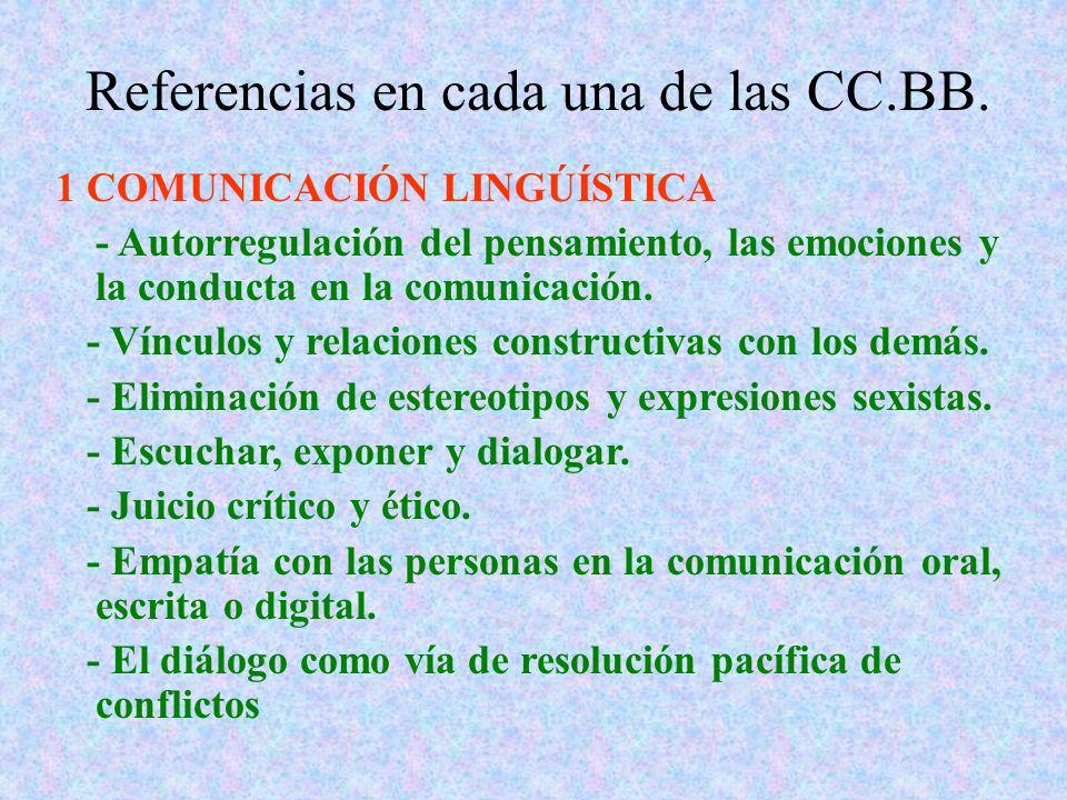 Referencias en cada una de las CC.BB. 1 COMUNICACIÓN LINGÚÍSTICA - Autorregulación del pensamiento, las emociones y la conducta en la comunicación. -