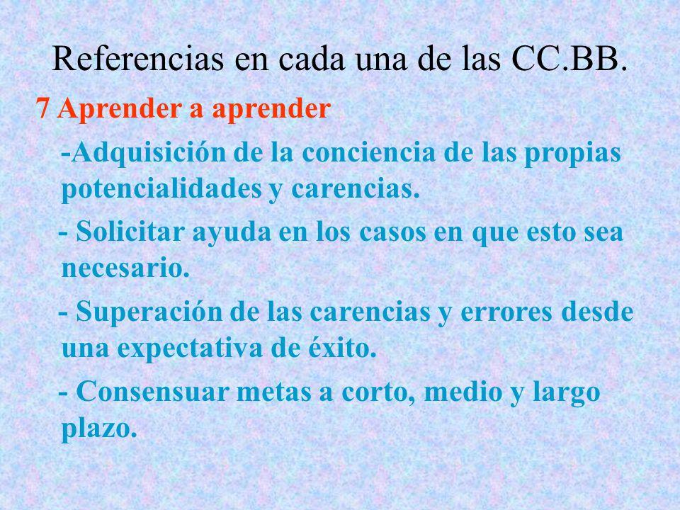 Referencias en cada una de las CC.BB. 7 Aprender a aprender -Adquisición de la conciencia de las propias potencialidades y carencias. - Solicitar ayud