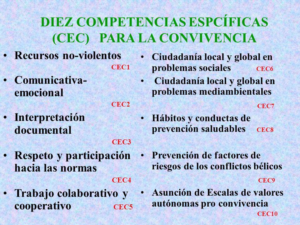 DIEZ COMPETENCIAS ESPCÍFICAS (CEC) PARA LA CONVIVENCIA Recursos no-violentos CEC1 Comunicativa- emocional CEC2 Interpretación documental CEC3 Respeto