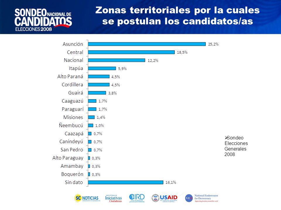 Sondeo Elecciones Generales 2008 Zonas territoriales por la cuales se postulan los candidatos/as