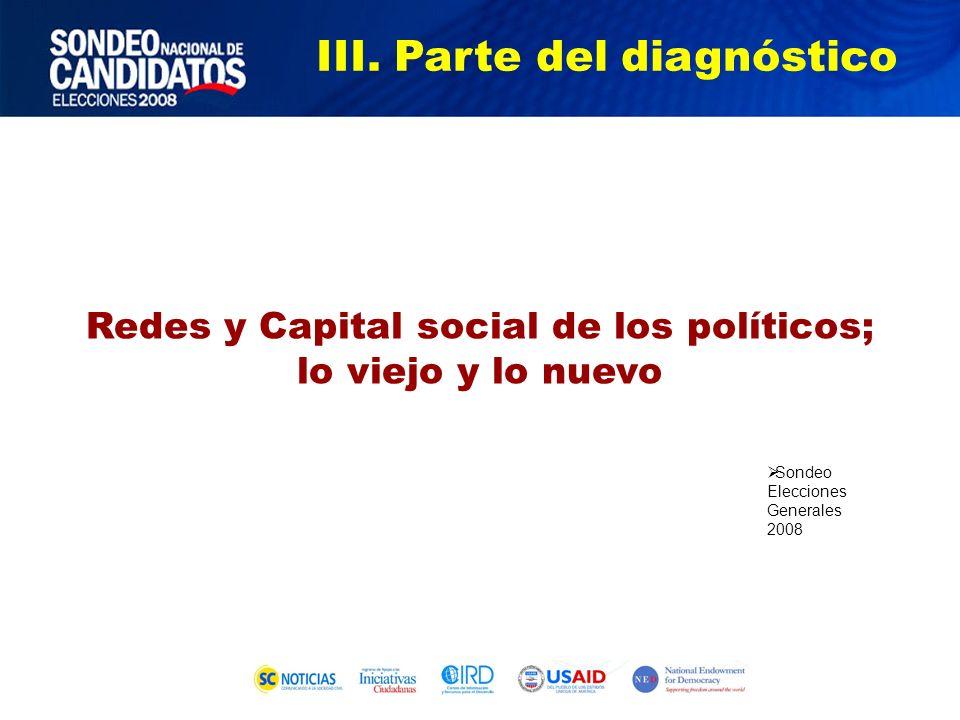 Sondeo Elecciones Generales 2008 Redes y Capital social de los políticos; lo viejo y lo nuevo III.