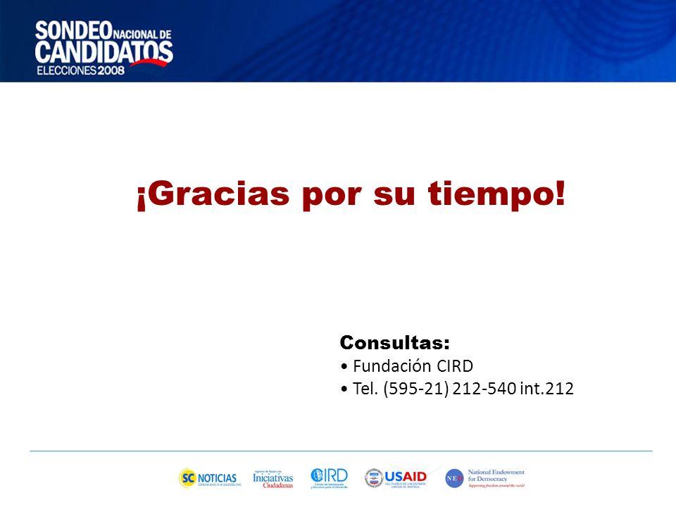 Consultas: Fundación CIRD Tel. (595-21) 212-540 int.212 ¡Gracias por su tiempo!