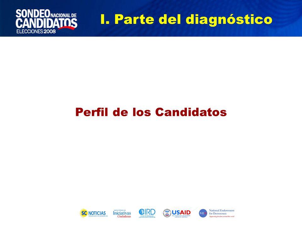 Perfil de los Candidatos I. Parte del diagnóstico