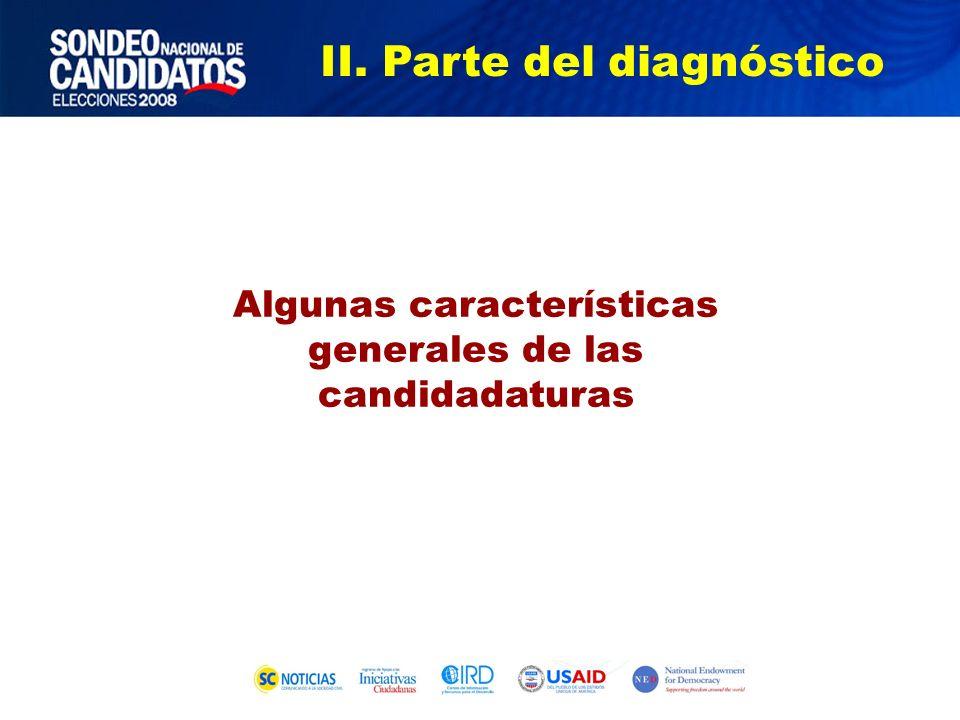 Algunas características generales de las candidadaturas II. Parte del diagnóstico