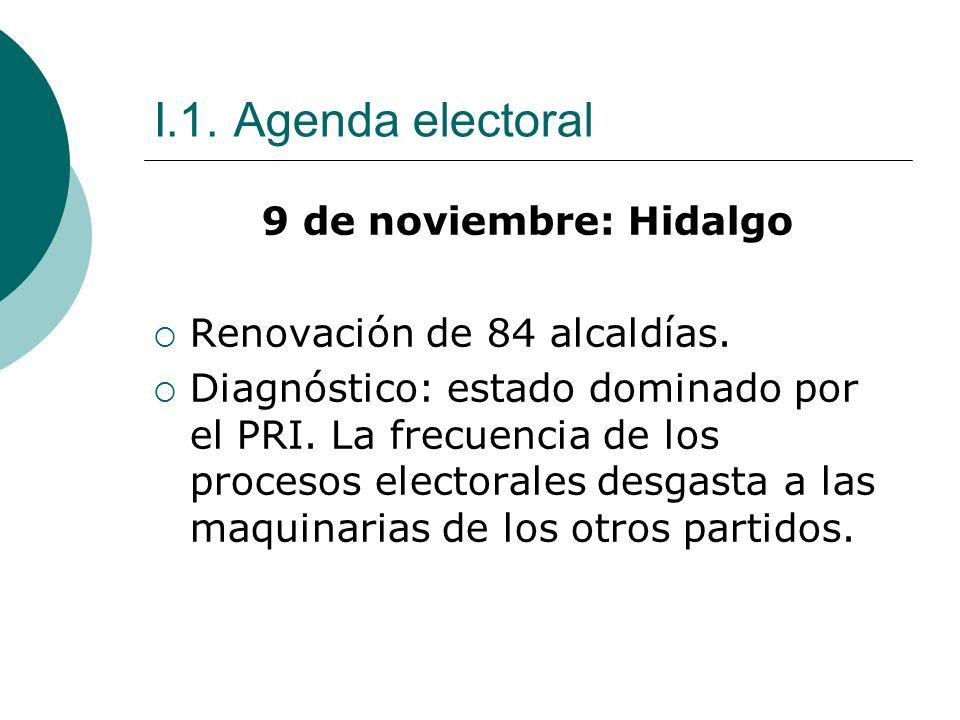 I.1. Agenda electoral 9 de noviembre: Hidalgo Renovación de 84 alcaldías.