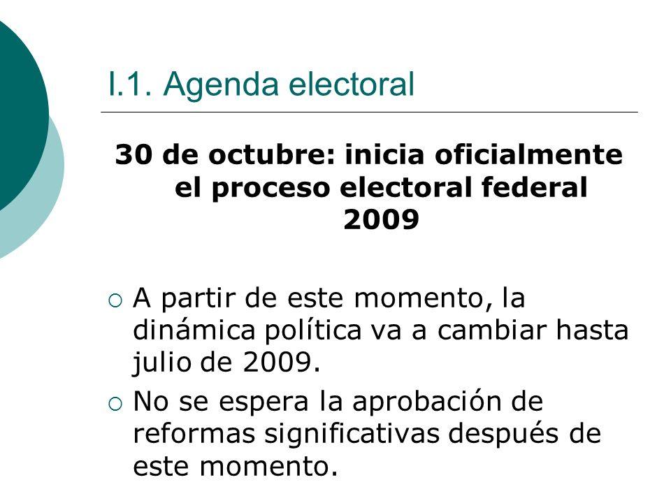 I.1. Agenda electoral 30 de octubre: inicia oficialmente el proceso electoral federal 2009 A partir de este momento, la dinámica política va a cambiar